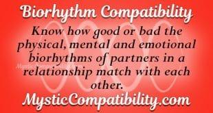 Biorhythm Compatibility