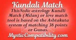 Kundali Match
