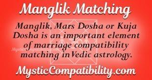 Mangalik Match