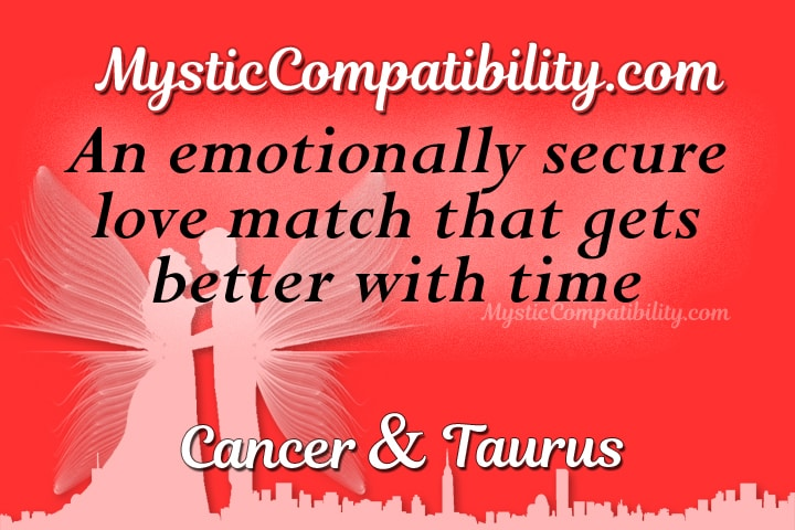 Cancer Taurus Compatibility