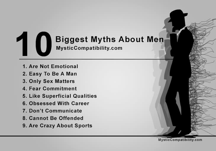 myths about men