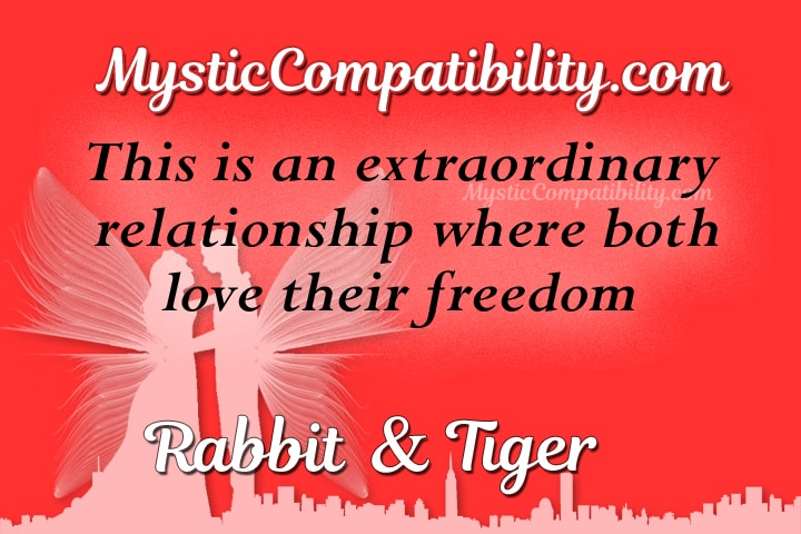 rabbit tiger Compatibility