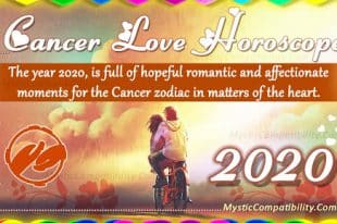cancer love horoscope 2020